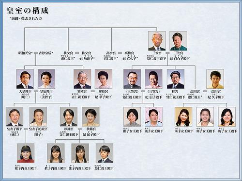 麻生太賀吉 家系図