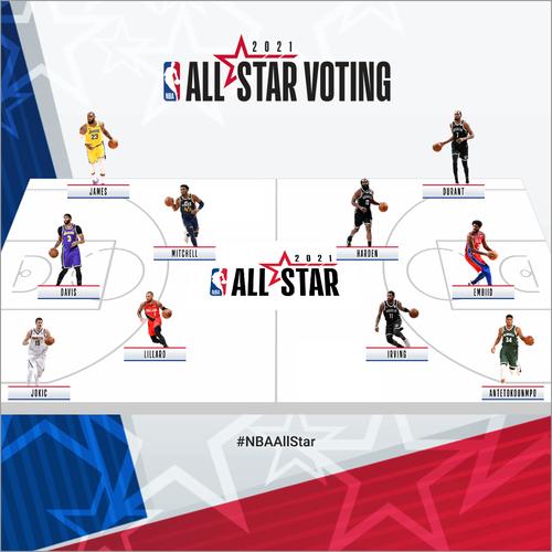 my-nba-all-stars-picks-square
