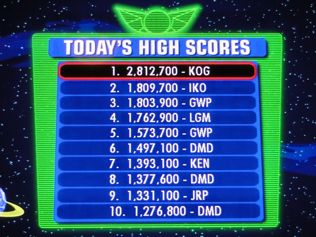 Today's High Scores