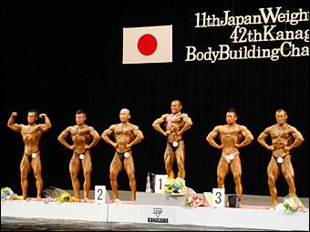 Men 75 kg Category