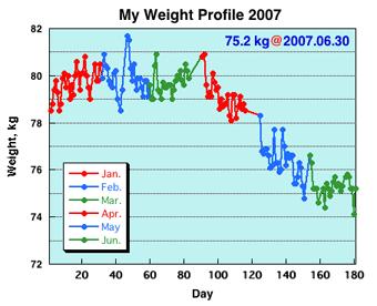 MWP200706