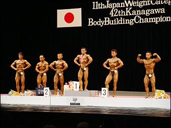 Men 60 kg Category