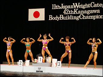 Women 52 kg Category