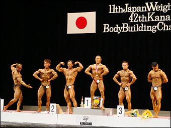 Men 70 kg Category