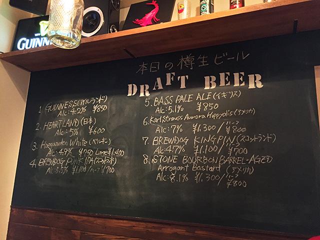 Today's Beer