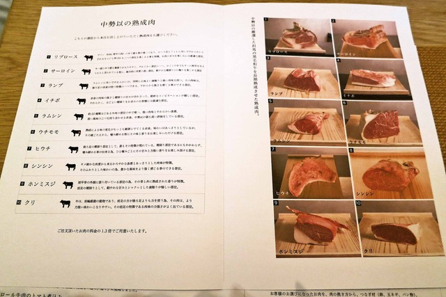 熟成肉の説明_edit