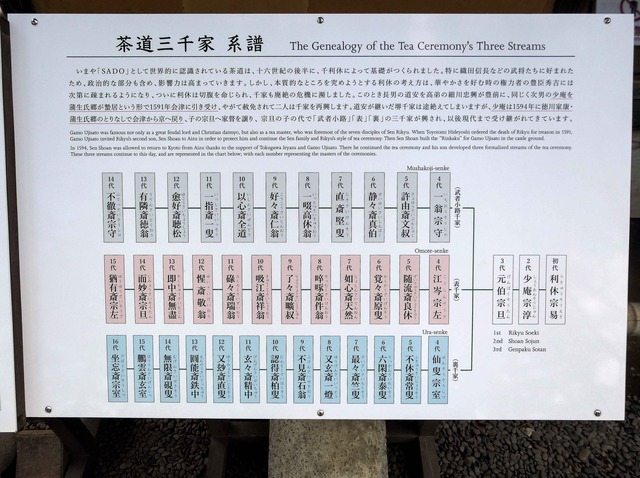 茶道三千家 系譜_edit
