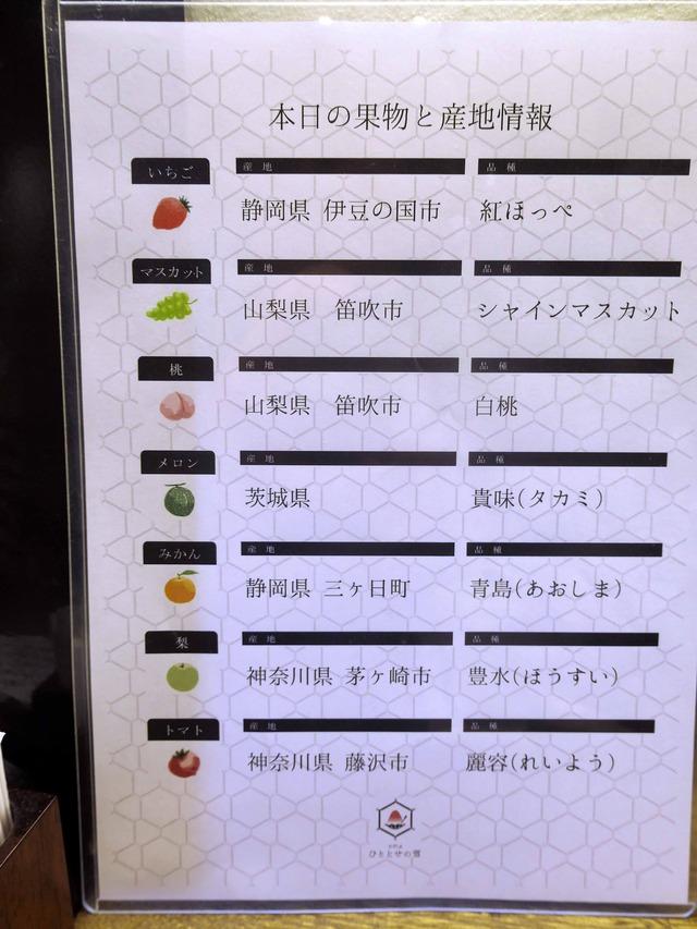 本日の果物と産地情報_edit