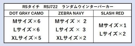 RSJ722M