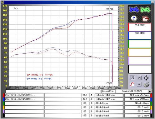 RC8 パワーデータ
