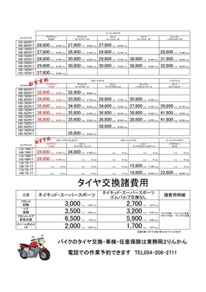 【東静岡店】店長チャレンジシート2020