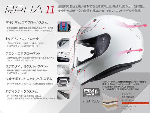 rpha11