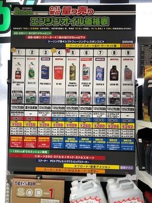岡山 倉敷 福山 バイク車検 バイク任意保険 オイル交換 2