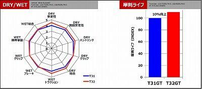 岡山 倉敷 福山 バイク車検 バイク任意保険 タイヤ30 (4)