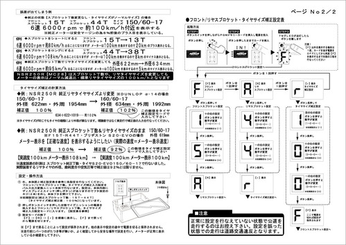 NSR250R スピパルコン説明書 NO2
