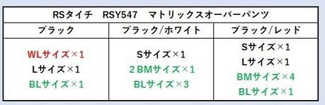 RSY547M
