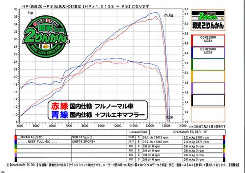 CBR250RR FULL-EX