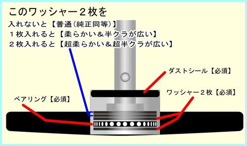 NSR250R-スパキレ組み