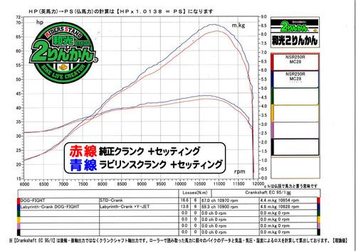 STD-CR67 LABY69