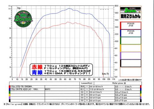 PCX170 285 END