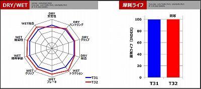 岡山 倉敷 福山 バイク車検 バイク任意保険 タイヤ30 (5)
