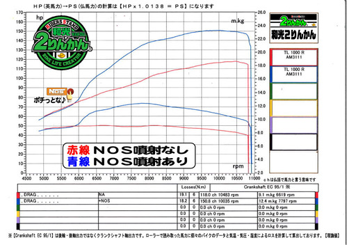 TL1000R G03 PCR