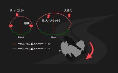 岡山 倉敷 福山 バイク車検 バイク任意保険 タイヤ0301 (1)