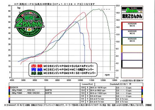 NSR250R MC16 ワンオフチャンバー x3