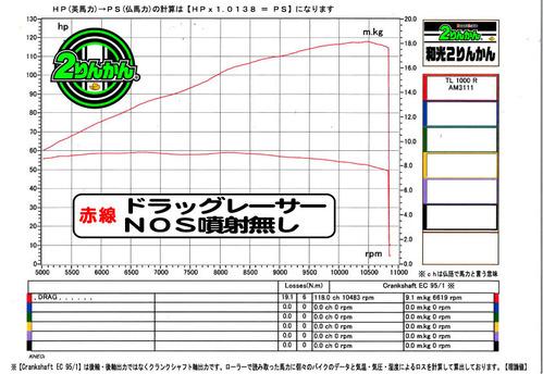 TL1000R G01 PCR