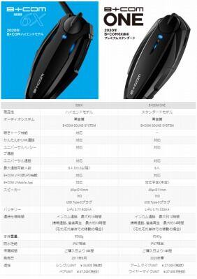 岡山 倉敷 福山 バイク車検 バイク任意保険 B+COM28 (1)