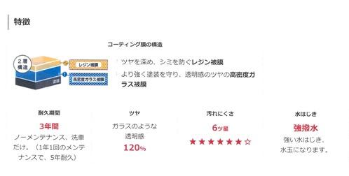 Keeper(ダイヤモンド)