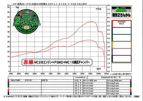 NSR250R MC16 ワンオフチャンバー STD