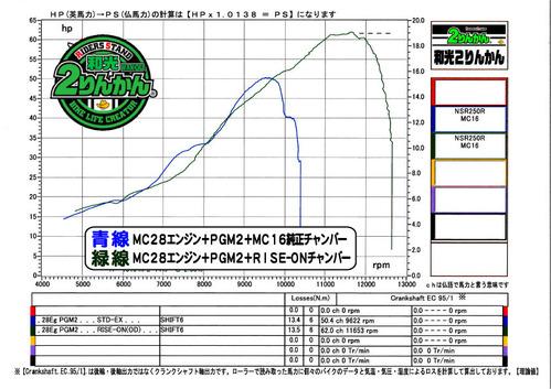 NSR250R MC16 ワンオフチャンバー SxR