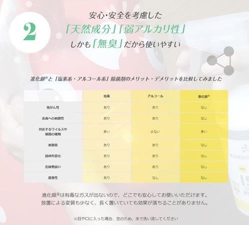 ノロクローザーIS-X   2りんかんブログ002