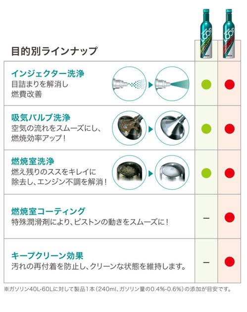 oil_loop16-814x1024