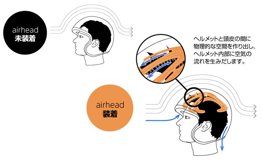 airhead-product-illust