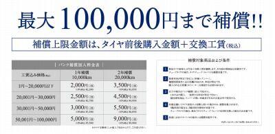 岡山 倉敷 福山 バイク車検 バイク任意保険 タイヤ補償 (5)