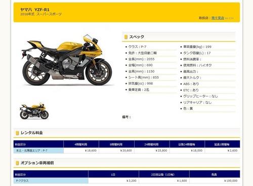 YZF-R1題