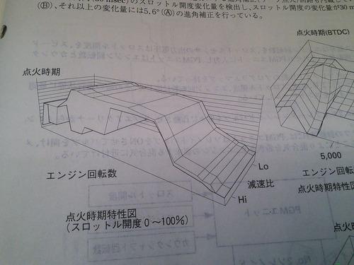 NSR250R MC28 SPC026