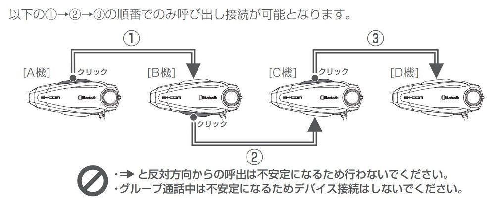 bcom-sb4x-lite-how-to-use-02