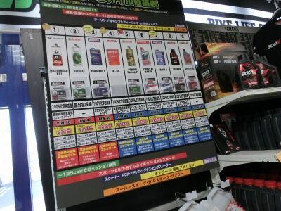 岡山 倉敷 福山 バイク車検 バイク任意保険 オイル0221 (3)