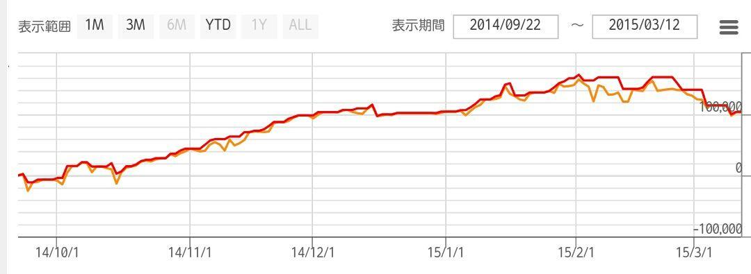 Forex 0 1 lot jp