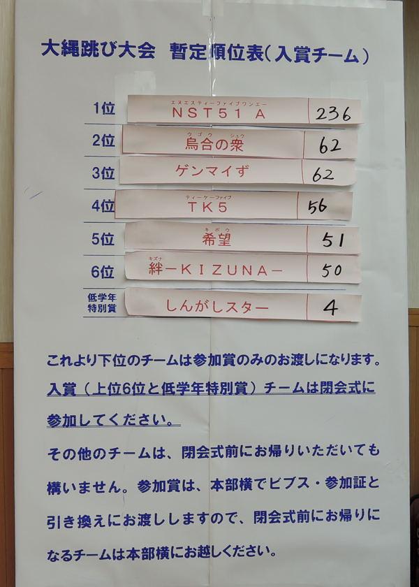 29年10月_20171122_070019横須賀、ボーリング、