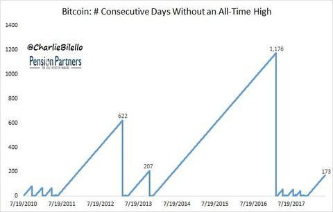 売上高はマイナス3.22億円となりました、カイカ(旧SJI)が仮想通貨関連事業で大損