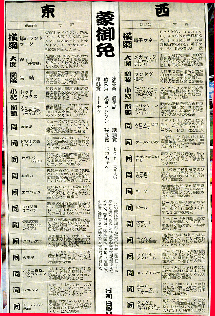 STARWARSの家計簿