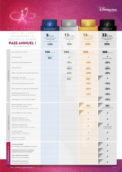 Annual Passes - 23b
