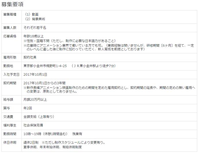 【ジブリ】宮﨑駿監督の引退撤回に伴い長編アニメのスタッフを募集
