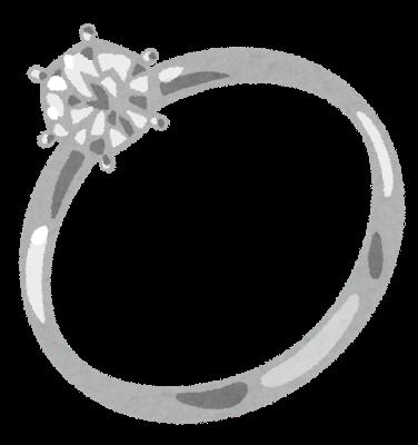38歳♀「彼氏のお金で200万の婚約指輪を買ったらキレられました」意味分かりません