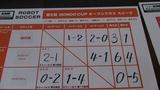 タクミとダイナマイザー3の活躍でなんとか決勝へ勝ち進んだ。