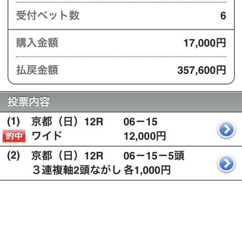 0426京都12R